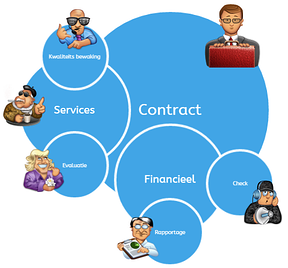 Mochadocs_Cloud_Contract_Management_2015.02.11_12.34.15_001